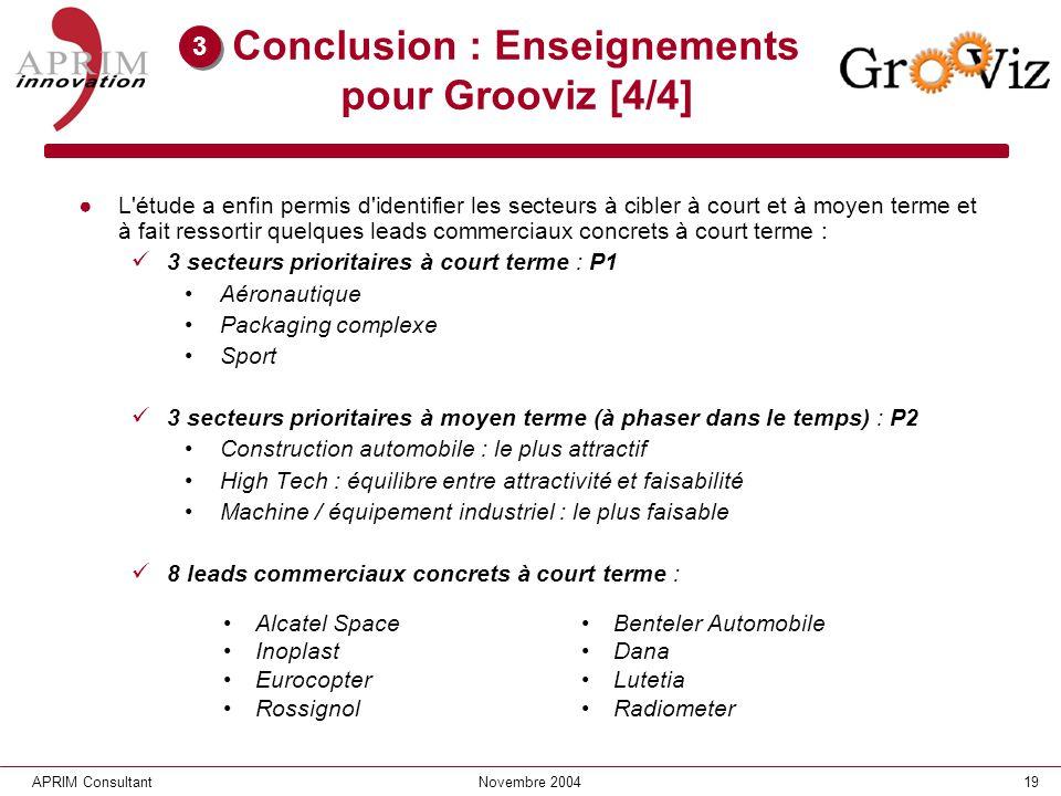Conclusion : Enseignements pour Grooviz [4/4]
